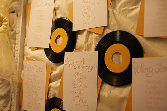 matrimonio dettaglio musiche scelte